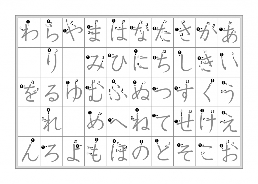 27 Downloadable Hiragana Charts | Hiragana Flash Cards Printable