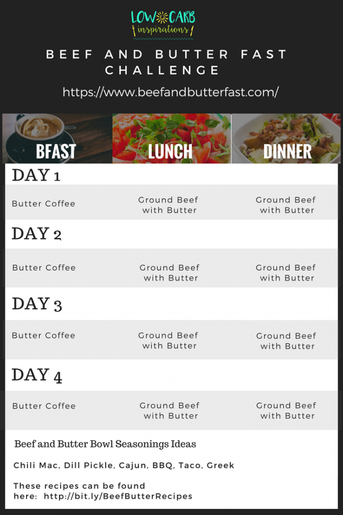 Beef And Butter Fast Printable Meal Plan - Isavea2Z | Deal A Meal Cards Printable