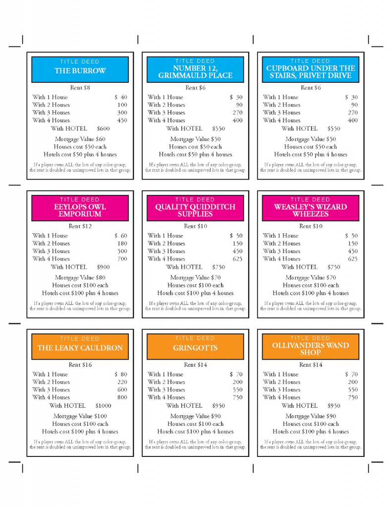 Design + Technology Education: How To Make Harry Potter Monopoly | Printable Monopoly Property Cards