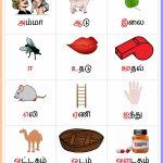 உயிர் எழுத்துக்கள்   Chart Keywords: Tamil ,free | Printable Tagalog Alphabet Flash Cards