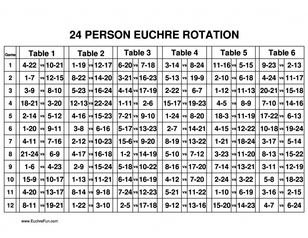 Euchre Rotation Chart For 24 Euchre Players. | It's On | Card Games | Printable Euchre Score Cards For 8 Players