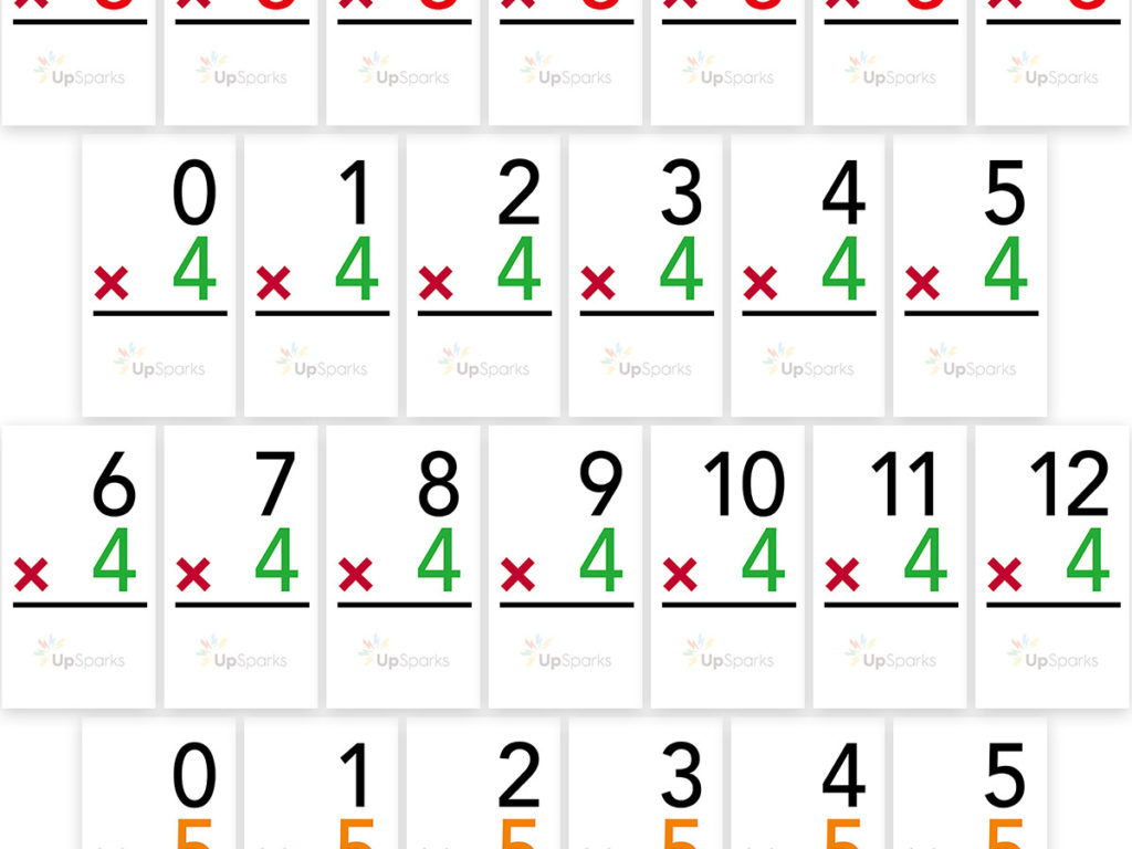 Free Multiplication Flash Cards Printable Sheets From Upsparks | Free Printable Multiplication Flash Cards 0 10