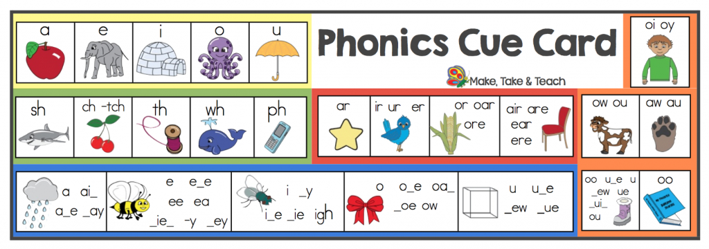 Free Phonics Cue Card - Make Take & Teach | Printable Picture Cards For Phonics