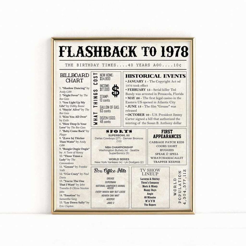 Free Printable Hallmark Birthday Cards | Free Printables | 14Th Birthday Cards Printable