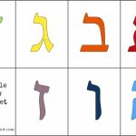 Free Printable Hebrew Alphabet Cards   Letter Size Pdf Pages   Aleph | Aleph Bet Flash Cards Printable