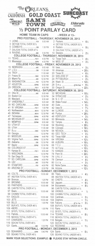Invaluable image within free printable parlay cards
