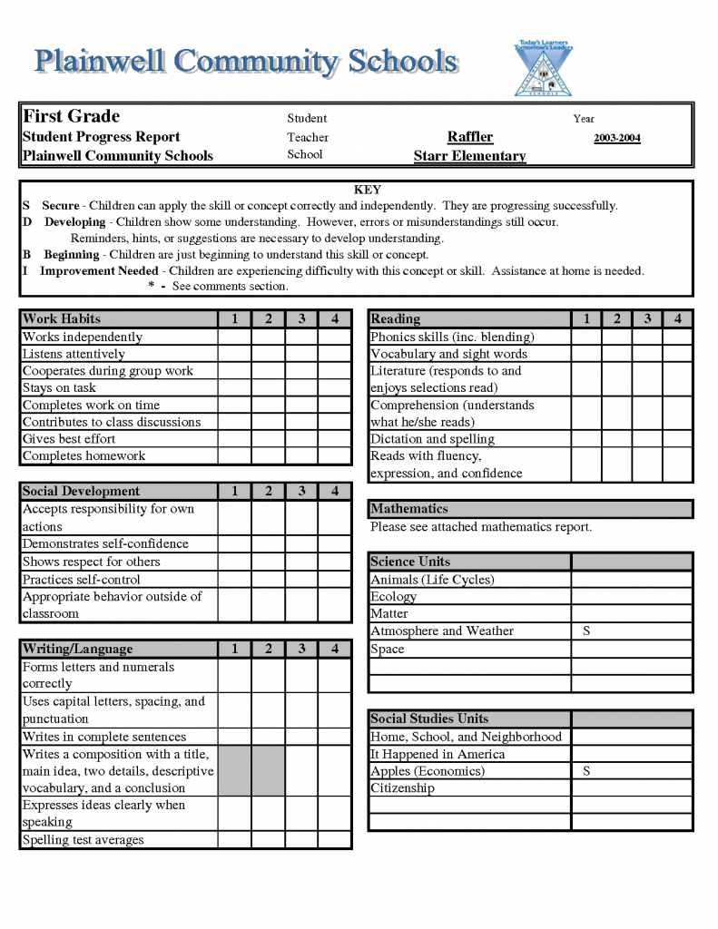 High School Report Card Template - Free Report Card Template 30 Real | Free Printable Report Cards