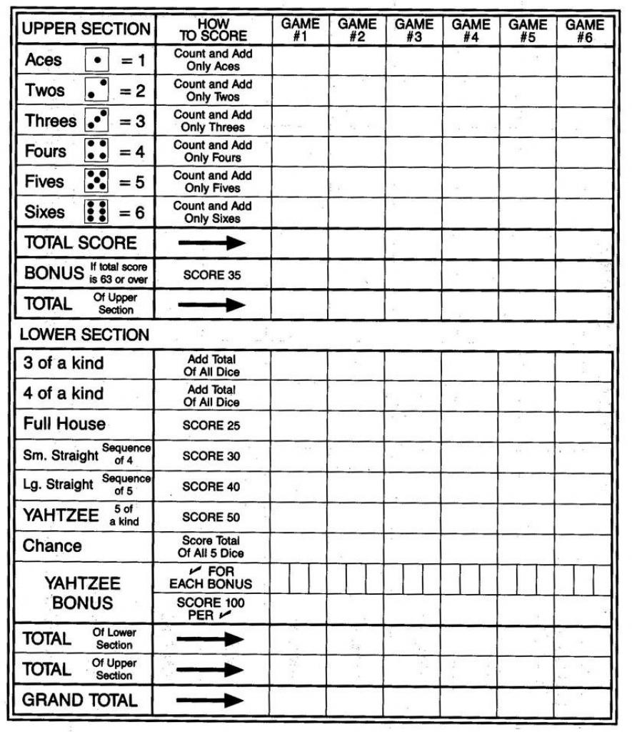 Large Print Yahtzee Scoresheet Big Print | No Dice - The Probability | Printable Yahtzee Score Cards Pdf