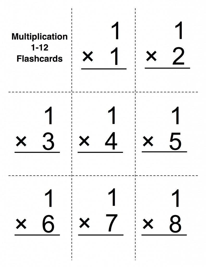 Multiplacation Flashcards - Under.bergdorfbib.co | 7 Times Table Flash Cards Printable
