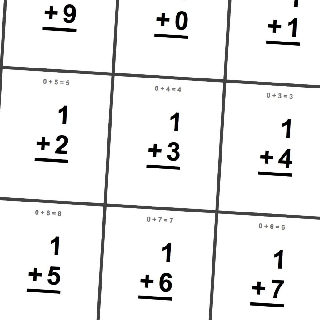 Multiplication Flash Cards Printable 0-12 - Printable Cards | Free Printable Multiplication Flash Cards 0 10