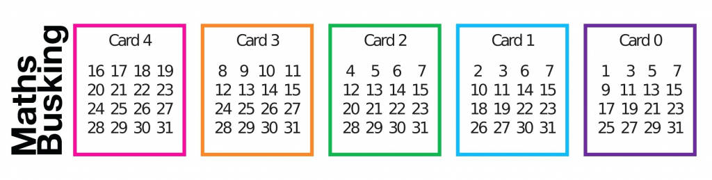 One Card Math – Elreventon.club | Printable Window Card Addition