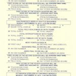 Parlay Bets In The Nfl   Football Parlay Cards Printable