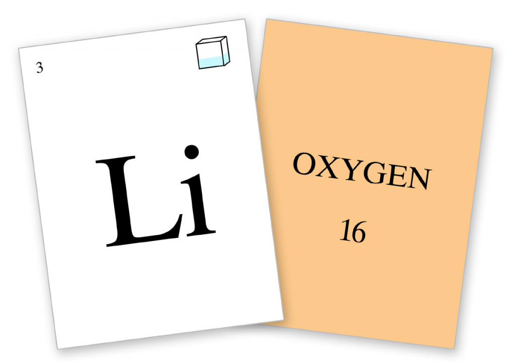 Periodic Table Of The Elements Flash Cards | Antiquated Notions | Periodic Table Of Elements Printable Flash Cards
