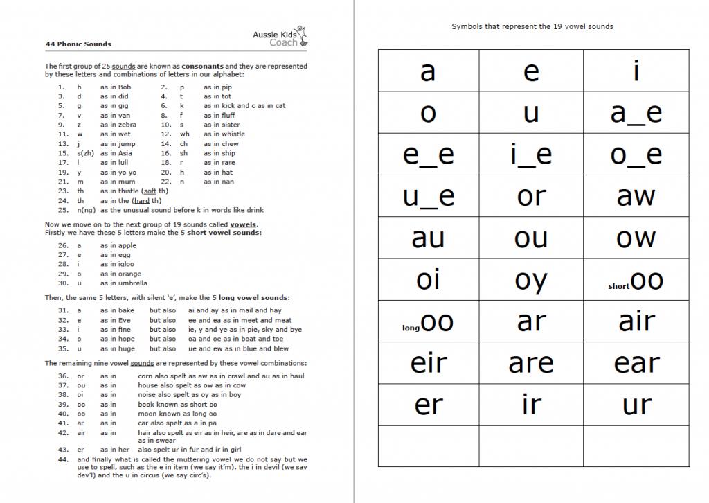 Phonics+Flash+Cards+Printable | Teacher | Free Printable Alphabet | Printable Picture Cards For Phonics