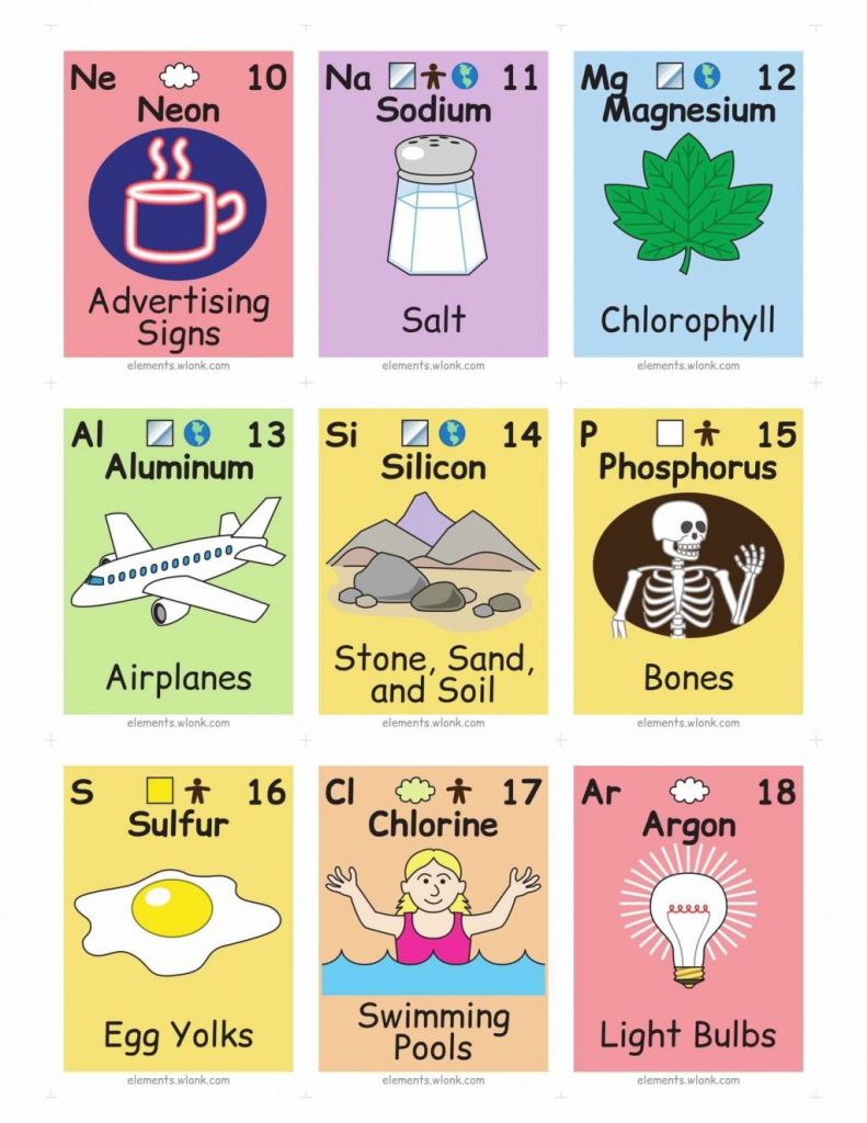 Pinangelica Garcia On Intellectual | Periodic Table Of The | Periodic Table Flash Cards Printable