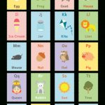 Printable Alphabet Flash Cards | Free Printable Alphabet Flash Cards