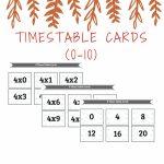 Printable Times Table Cards 0 To 10 Times; Kids Activities And Learning | Times Table Cards Printable