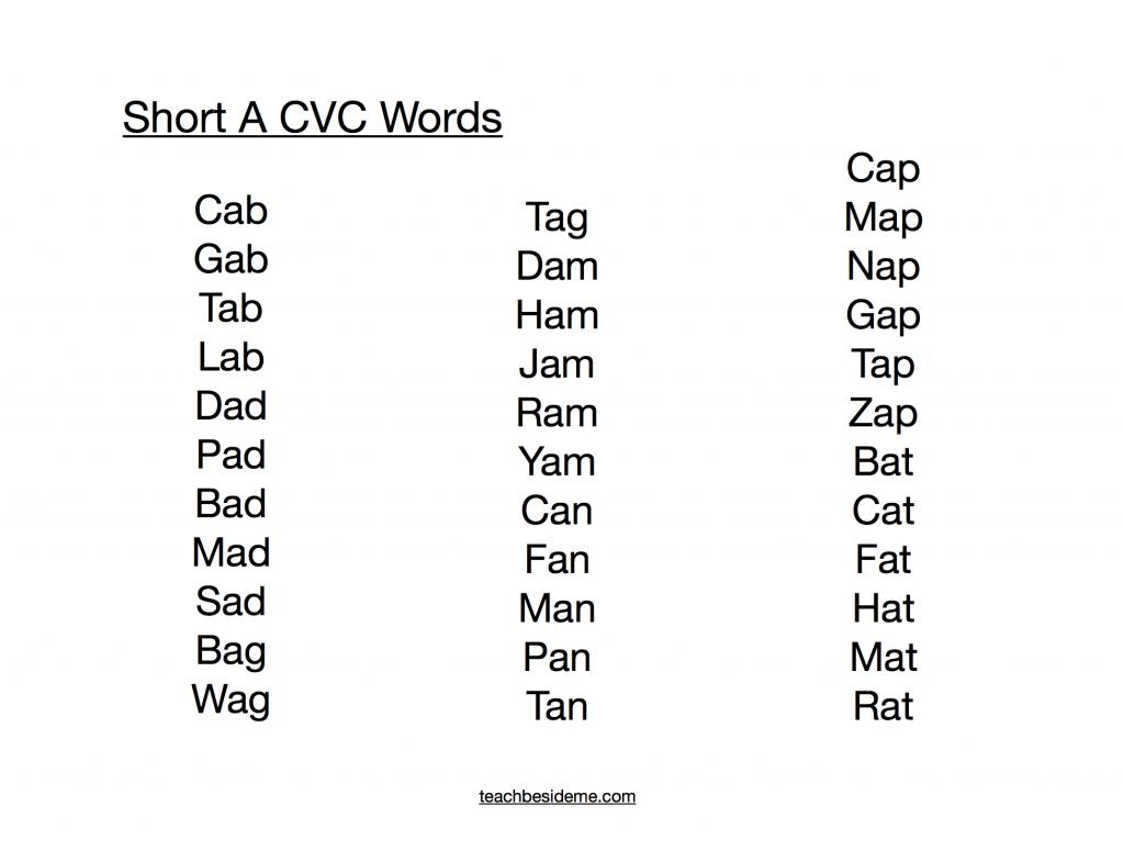 Short A Cvc Spelling Word Cards & Puzzles – Teach Beside Me | Printable Cvc Word Cards