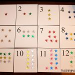 Star Number Cards   Teaching Mama | Free Printable Number Cards