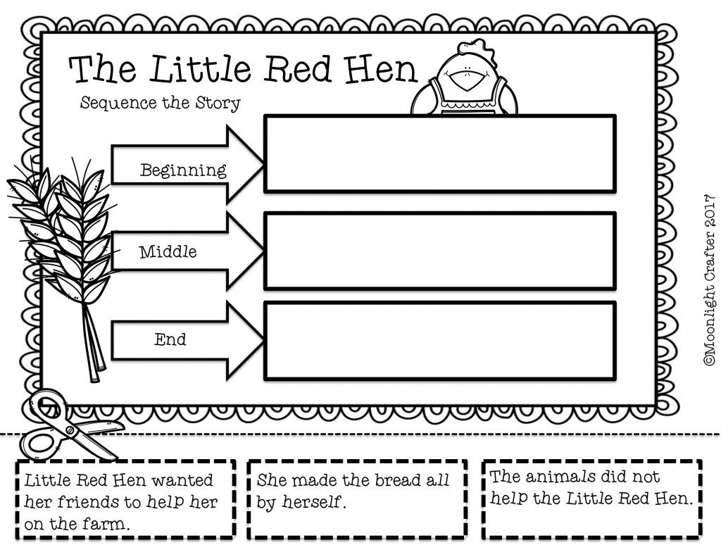 The Classic Story Of The Little Red Hen Sequencing Printable | Little Red Hen Sequencing Cards Printable