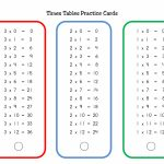 Times Tables Worksheets 1 12 | Kiddo Shelter | Times Table Cards Printable