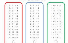 Times Table Cards Printable