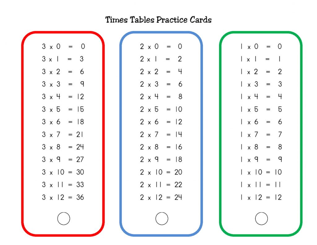 Times Tables Worksheets 1-12 | Kiddo Shelter | Times Table Cards Printable