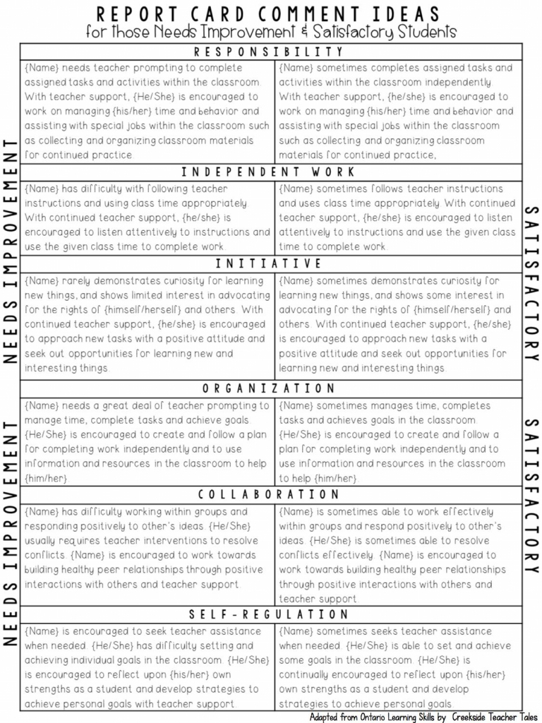 Tips For Not Letting Report Cards Get You Down | Assessment | School | Free Printable Report Card Comments