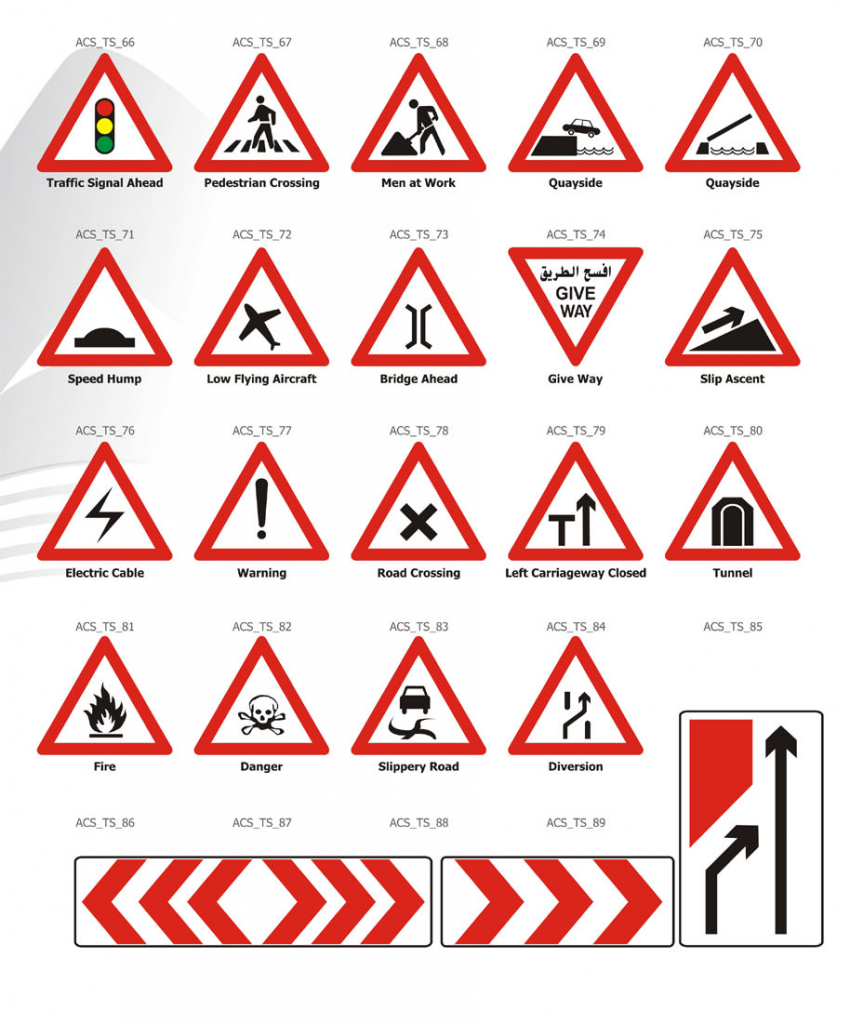Traffic, Traffic Signs, Safety Signs, Signage, Road Safety, Road   Printable Road Signs Flash Cards
