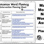 What's All The Nonsense About Teaching Nonsense Words?   Make Take | Nonsense Word Flash Cards Printables